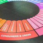 Décodez la couleur votre client pour mieux vendre !