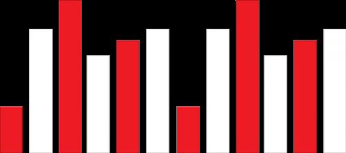 graphique à bandes